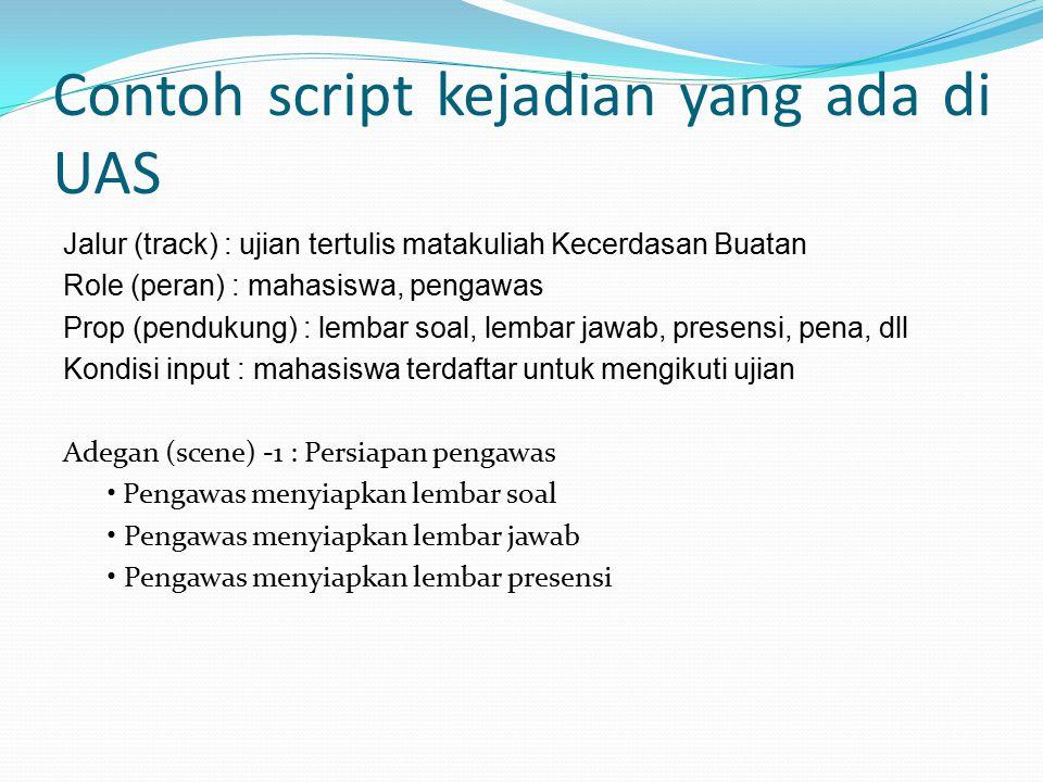 Contoh script kejadian yang ada di UAS