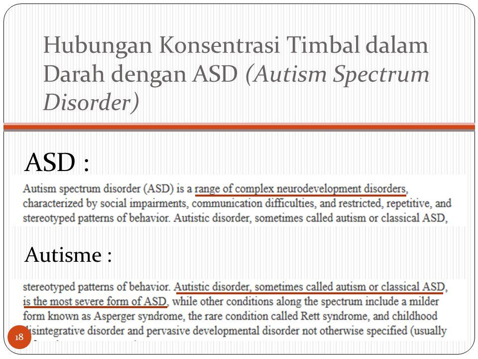 Hubungan Konsentrasi Timbal dalam Darah dengan ASD (Autism Spectrum Disorder)