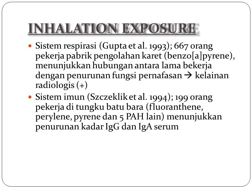 INHALATION EXPOSURE