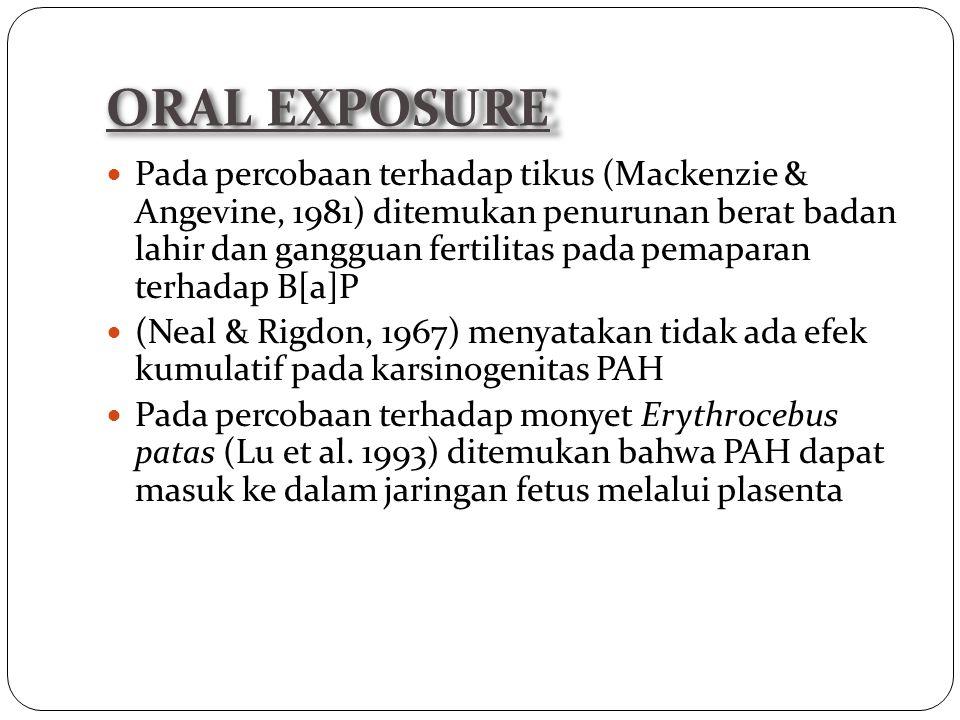 ORAL EXPOSURE