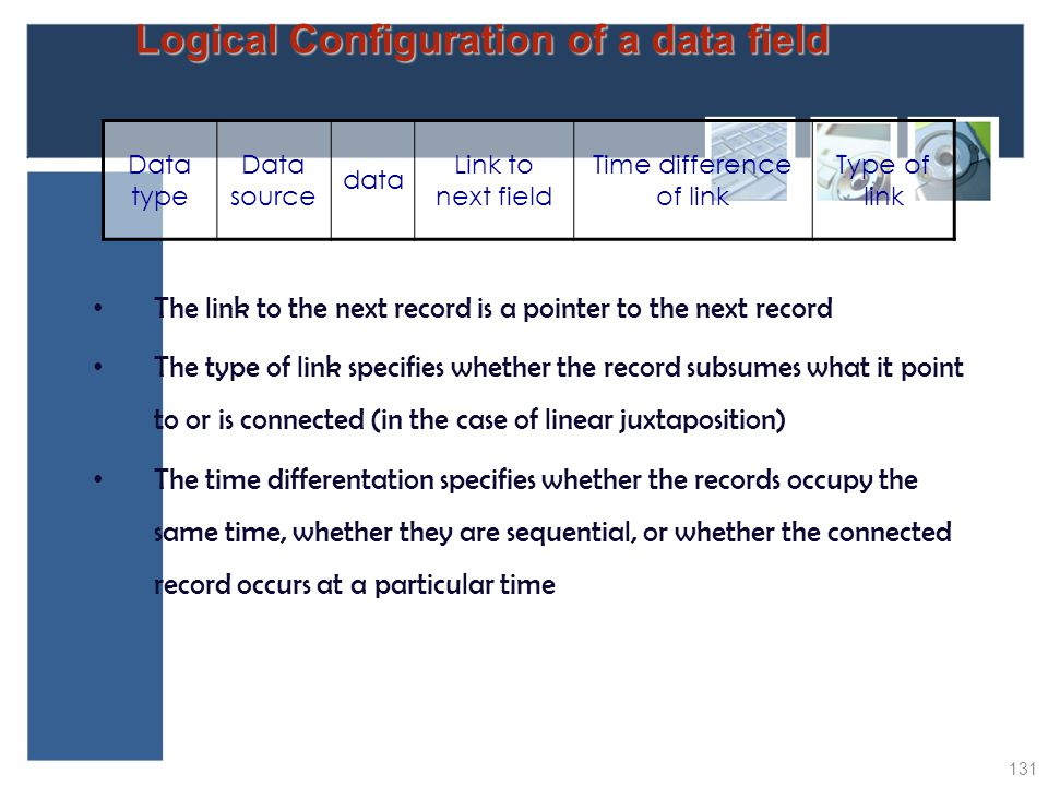 Logical Configuration of a data field