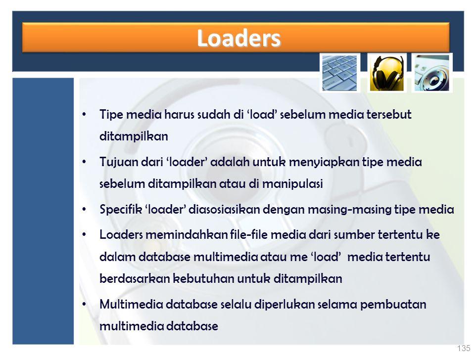 Loaders Tipe media harus sudah di 'load' sebelum media tersebut ditampilkan.