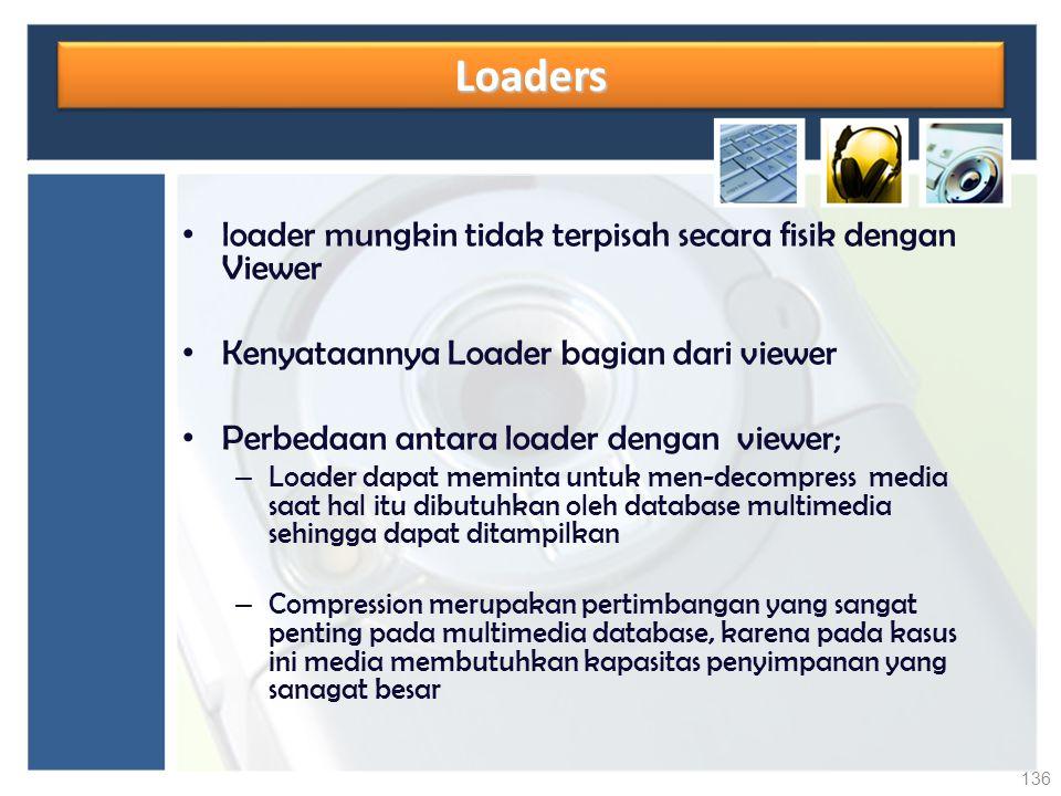Loaders loader mungkin tidak terpisah secara fisik dengan Viewer