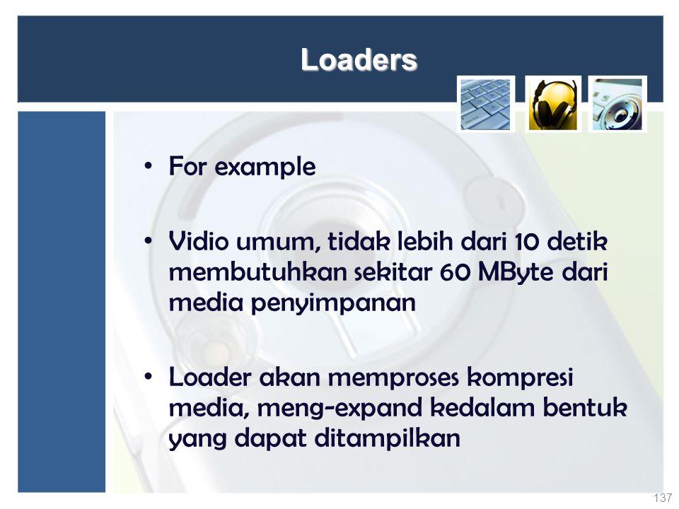 Loaders For example. Vidio umum, tidak lebih dari 10 detik membutuhkan sekitar 60 MByte dari media penyimpanan.
