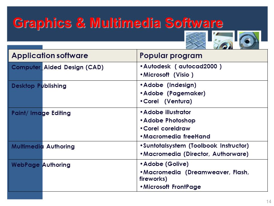 Graphics & Multimedia Software