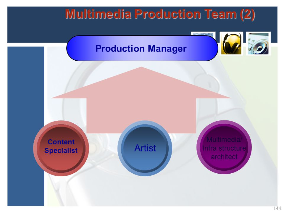 Multimedia Production Team (2)
