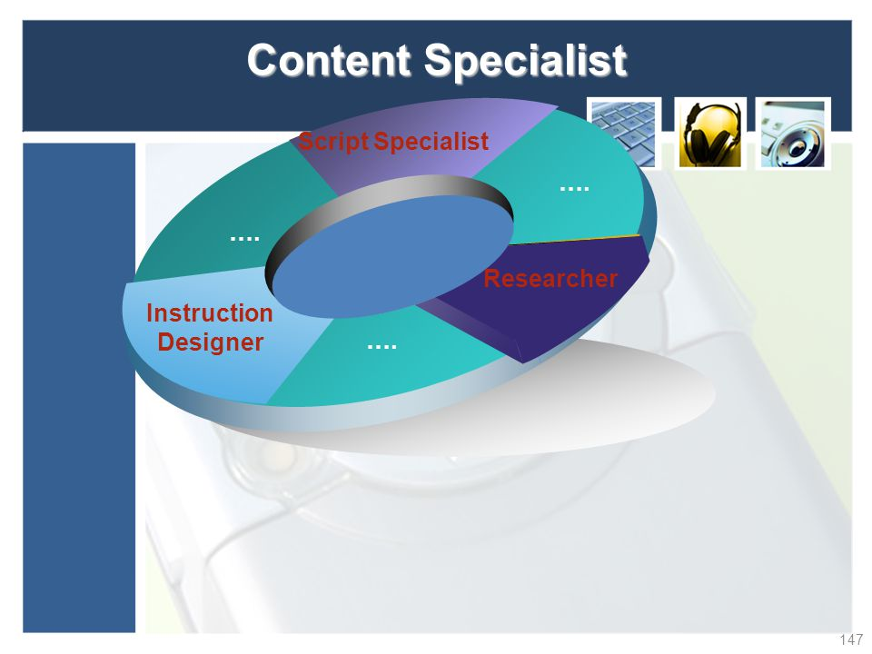Content Specialist Script Specialist Researcher Instruction Designer