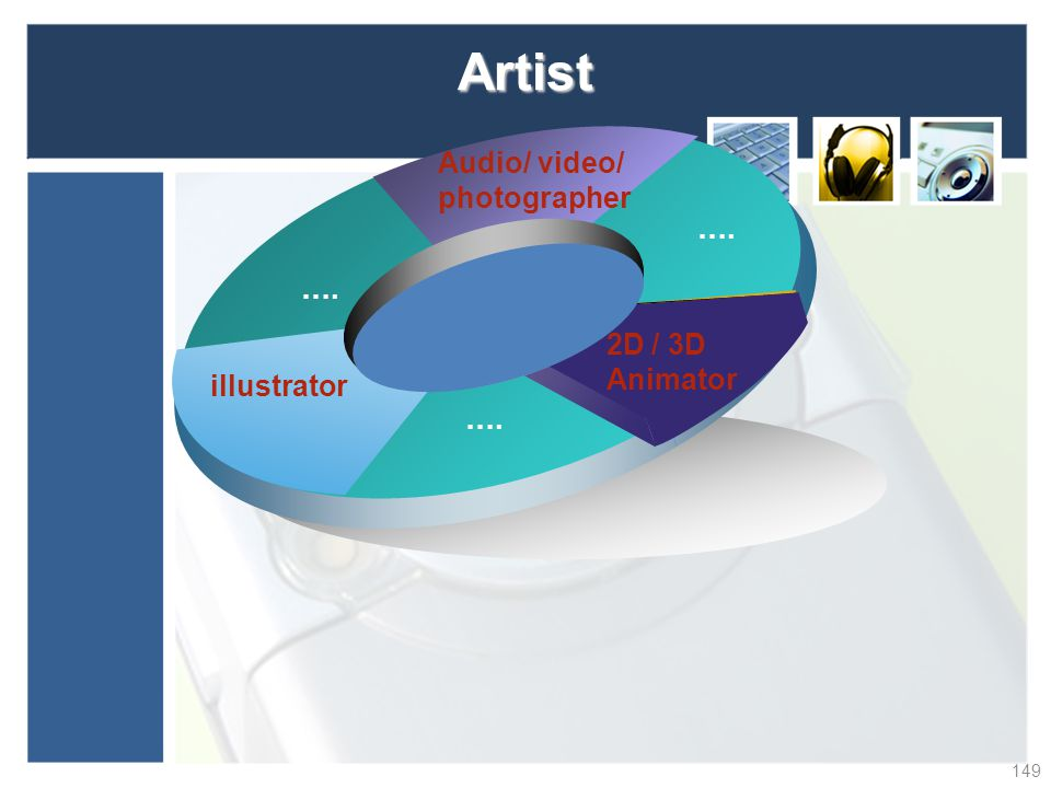 Artist Audio/ video/ photographer …. …. 2D / 3D Animator illustrator