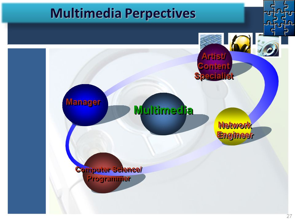 Multimedia Perpectives