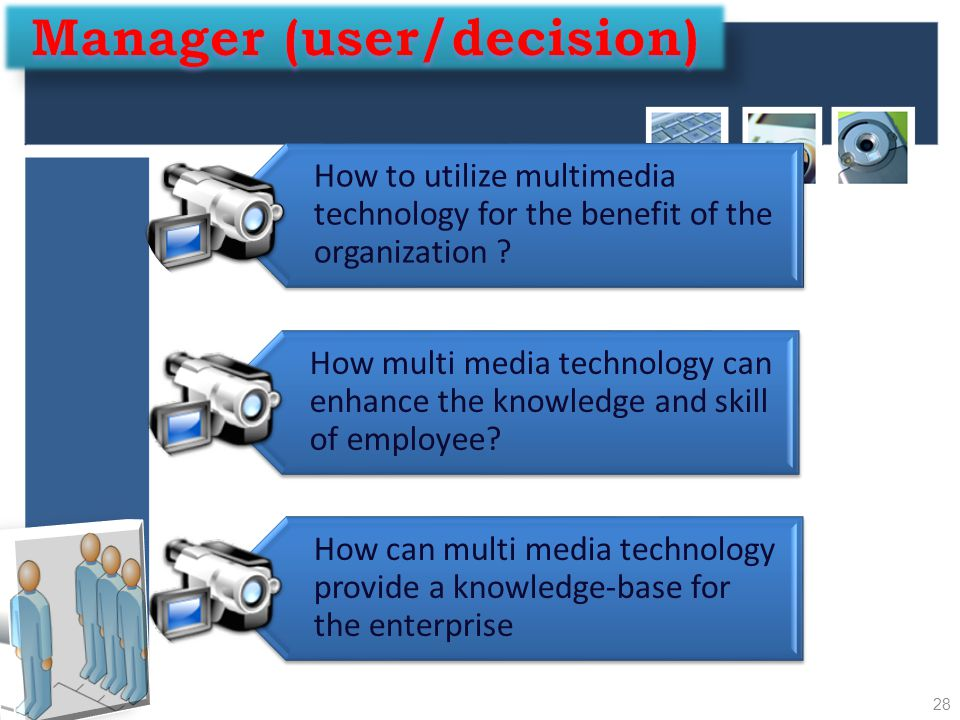 Manager (user/decision)