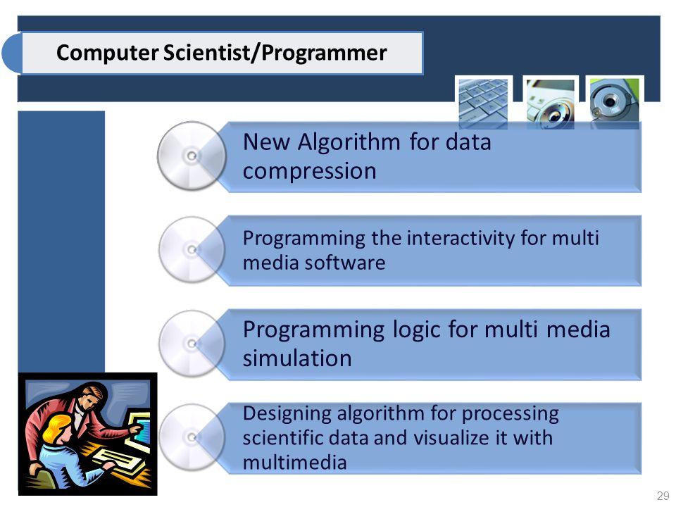 Computer Scientist/Programmer