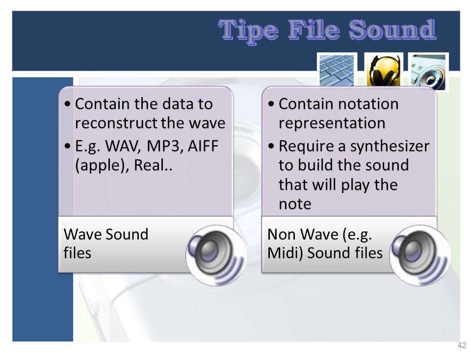 Tipe File Sound Wave Sound files
