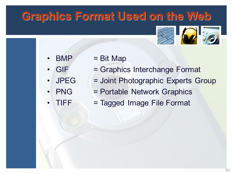 Graphics Format Used on the Web