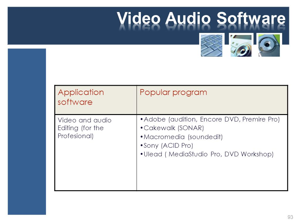 Video Audio Software Application software Popular program