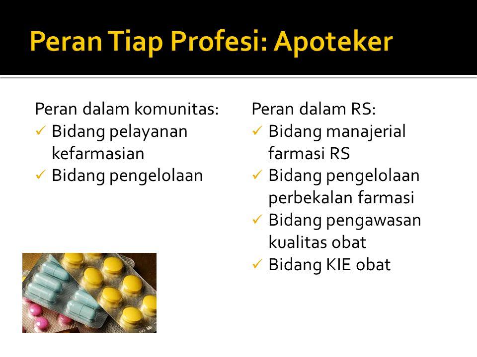 Peran Tiap Profesi: Apoteker