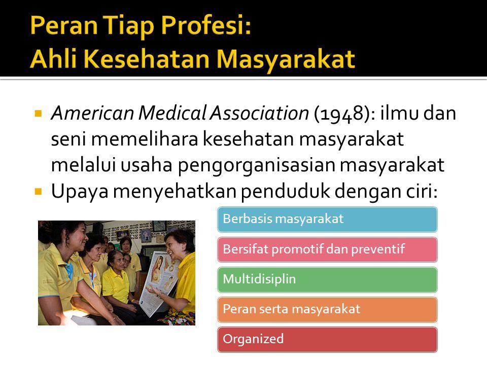 Peran Tiap Profesi: Ahli Kesehatan Masyarakat
