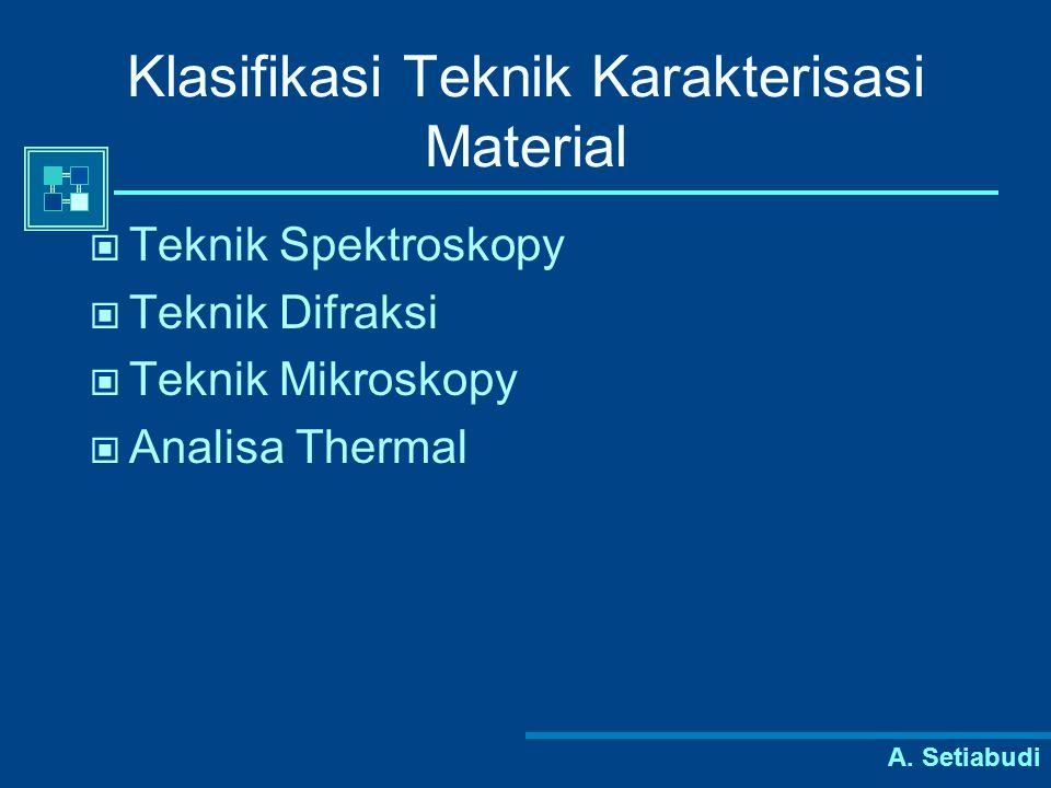 Klasifikasi Teknik Karakterisasi Material