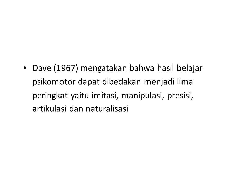 Dave (1967) mengatakan bahwa hasil belajar psikomotor dapat dibedakan menjadi lima peringkat yaitu imitasi, manipulasi, presisi, artikulasi dan naturalisasi