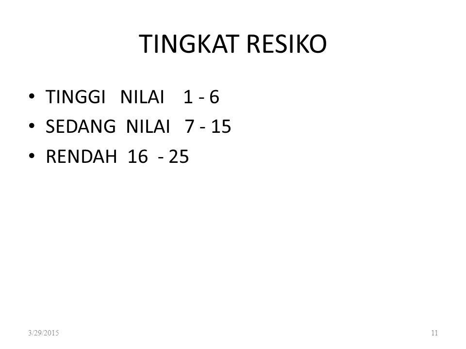 TINGKAT RESIKO TINGGI NILAI 1 - 6 SEDANG NILAI 7 - 15 RENDAH 16 - 25