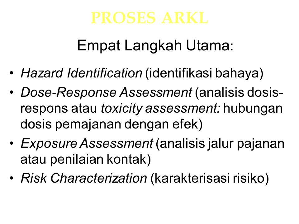 PROSES ARKL Empat Langkah Utama:
