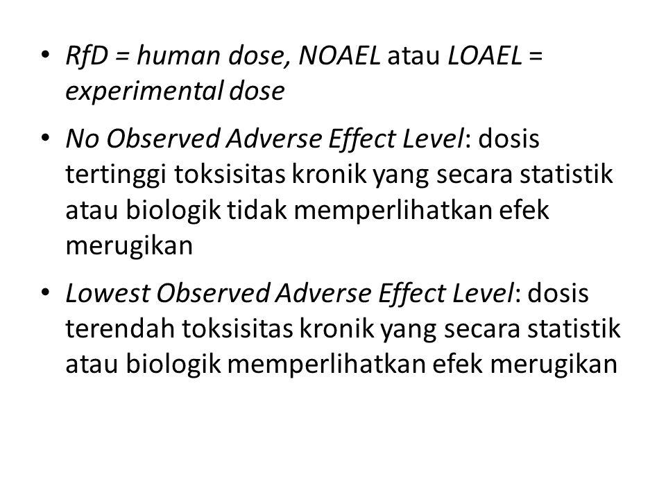 RfD = human dose, NOAEL atau LOAEL = experimental dose