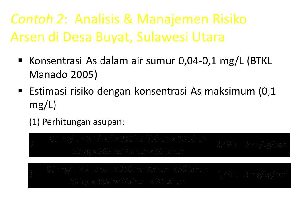Contoh 2: Analisis & Manajemen Risiko Arsen di Desa Buyat, Sulawesi Utara