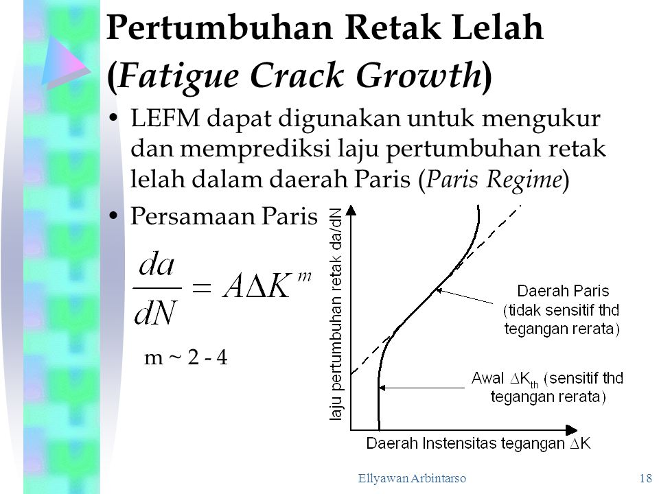 Pertumbuhan Retak Lelah (Fatigue Crack Growth)