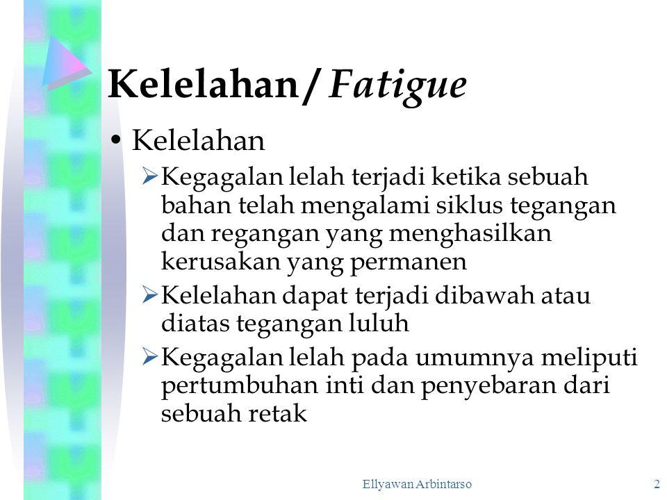 Kelelahan / Fatigue Kelelahan
