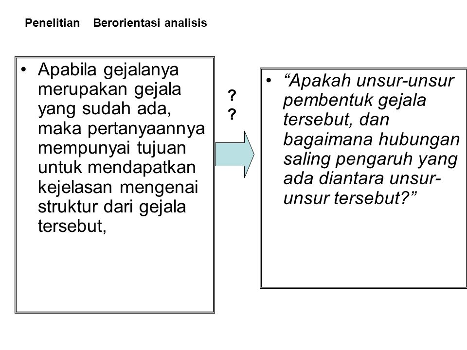 Penelitian Berorientasi analisis
