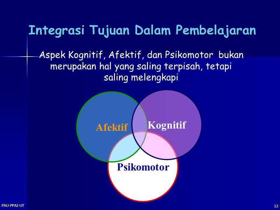 Integrasi Tujuan Dalam Pembelajaran