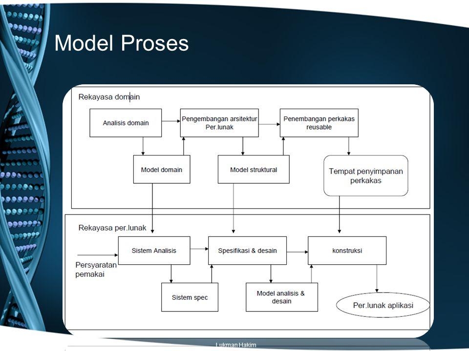 Model Proses Lukman Hakim