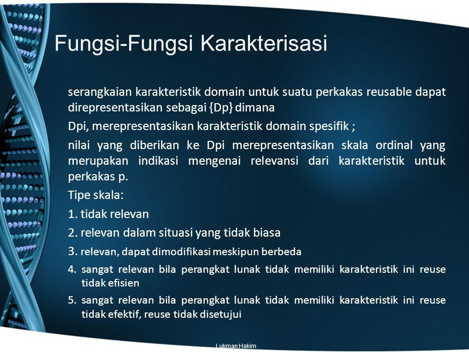 Fungsi-Fungsi Karakterisasi