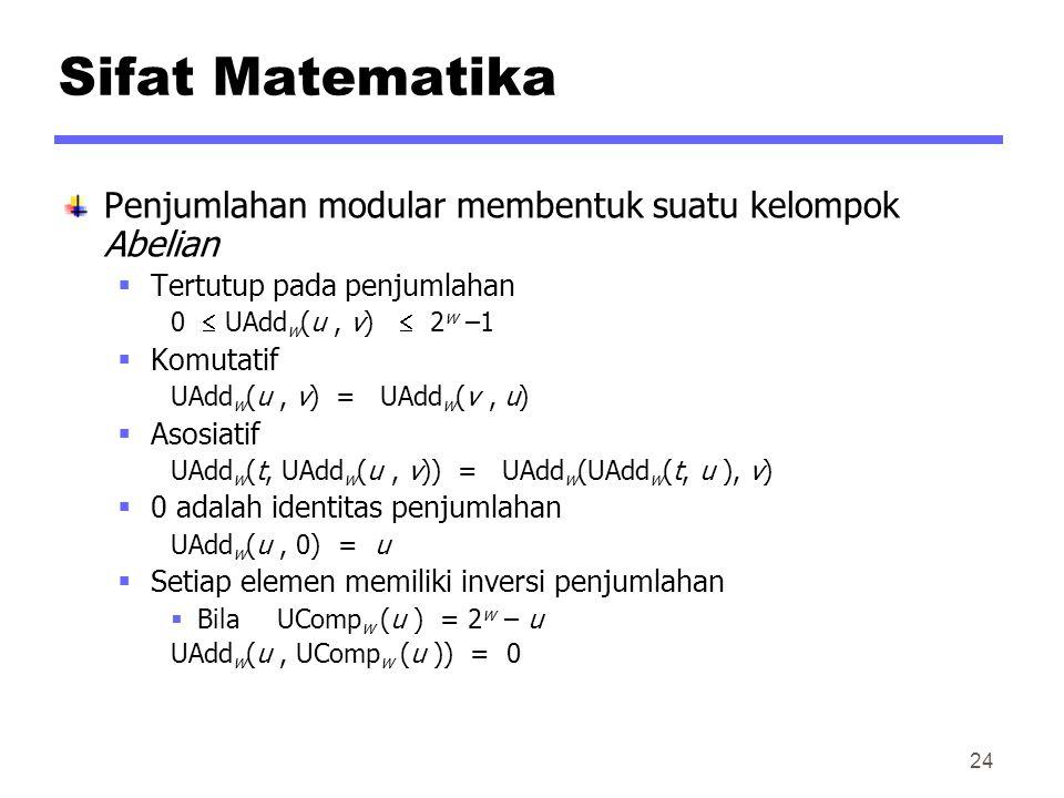 Sifat Matematika Penjumlahan modular membentuk suatu kelompok Abelian
