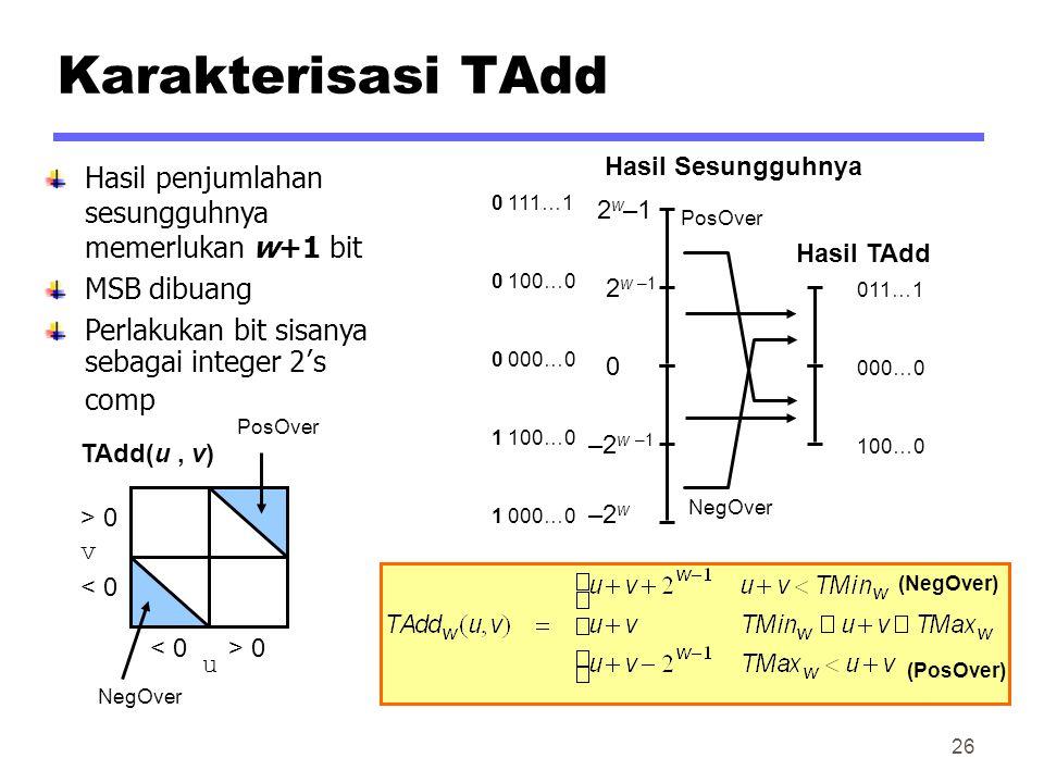 Karakterisasi TAdd Hasil penjumlahan sesungguhnya memerlukan w+1 bit