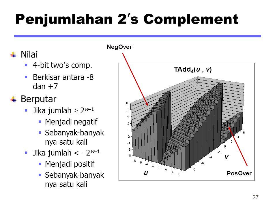 Penjumlahan 2's Complement