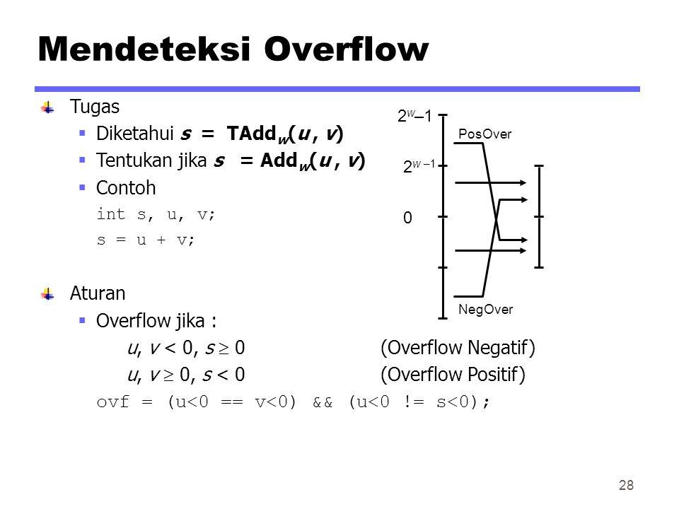 Mendeteksi Overflow Tugas Diketahui s = TAddw(u , v)