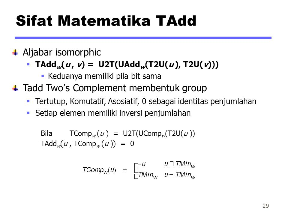 Sifat Matematika TAdd Aljabar isomorphic