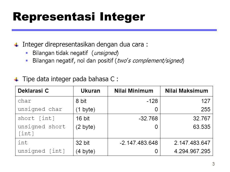 Representasi Integer Integer direpresentasikan dengan dua cara :