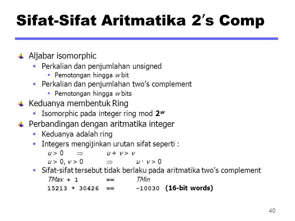 Sifat-Sifat Aritmatika 2's Comp