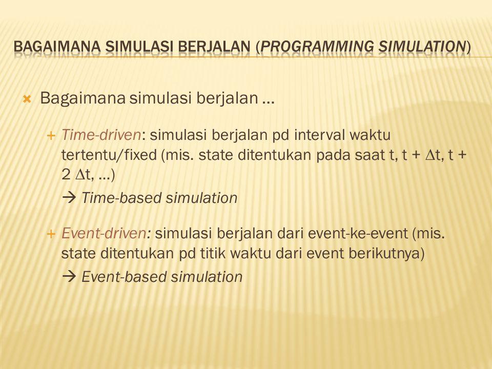 Bagaimana Simulasi Berjalan (Programming Simulation)
