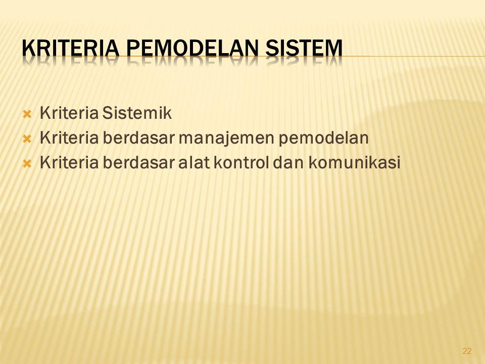 Kriteria Pemodelan Sistem