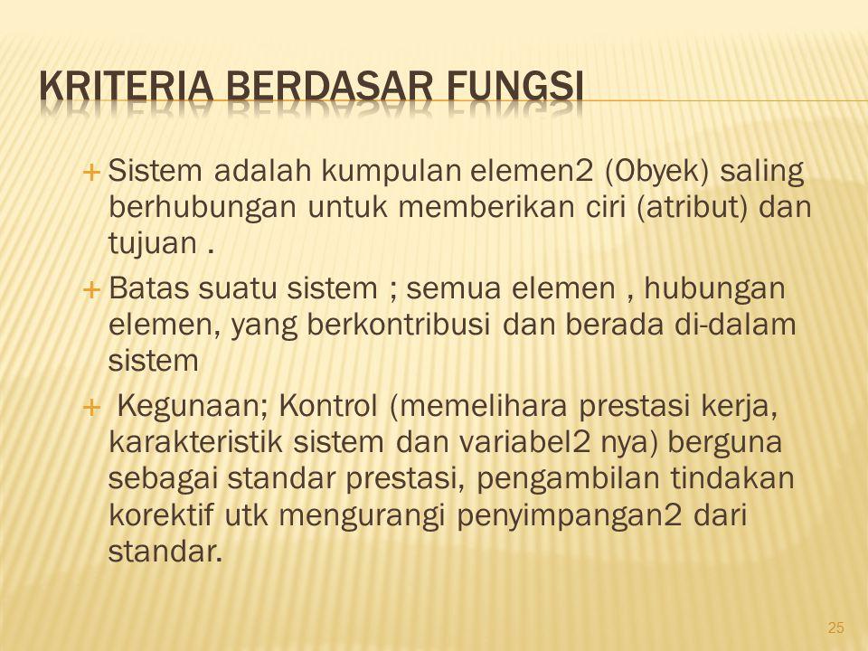 Kriteria berdasar fungsi