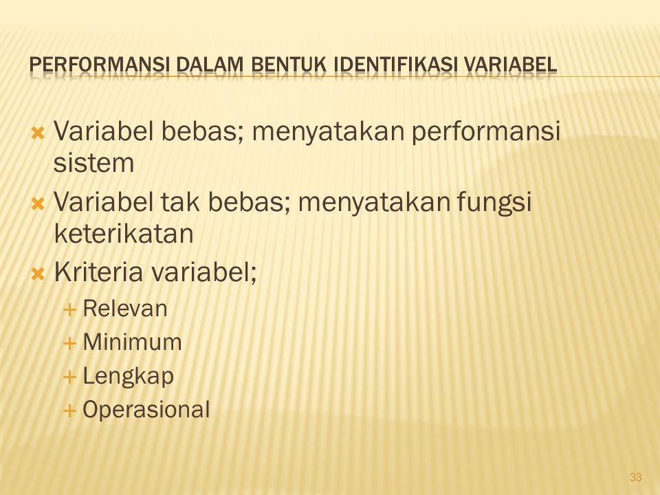 Performansi dalam bentuk Identifikasi variabel