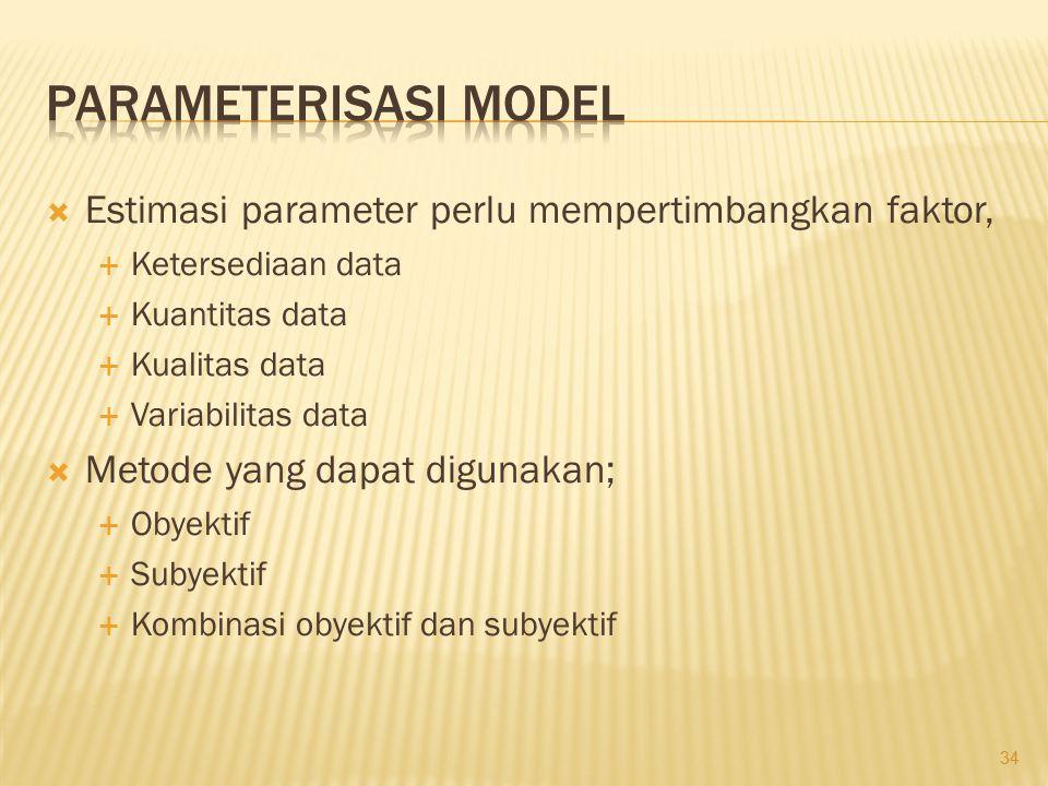 Parameterisasi Model Estimasi parameter perlu mempertimbangkan faktor,