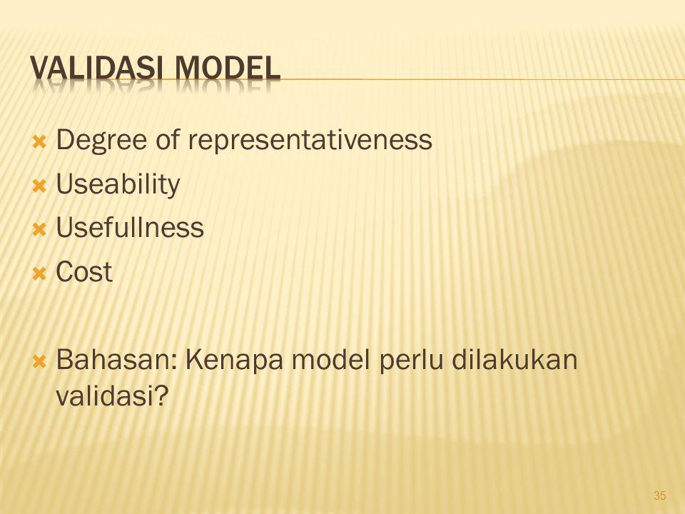 Validasi Model Degree of representativeness Useability Usefullness