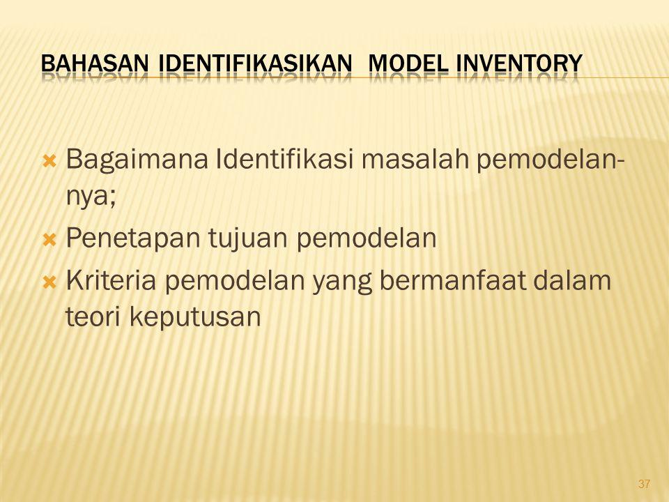 Bahasan Identifikasikan model Inventory