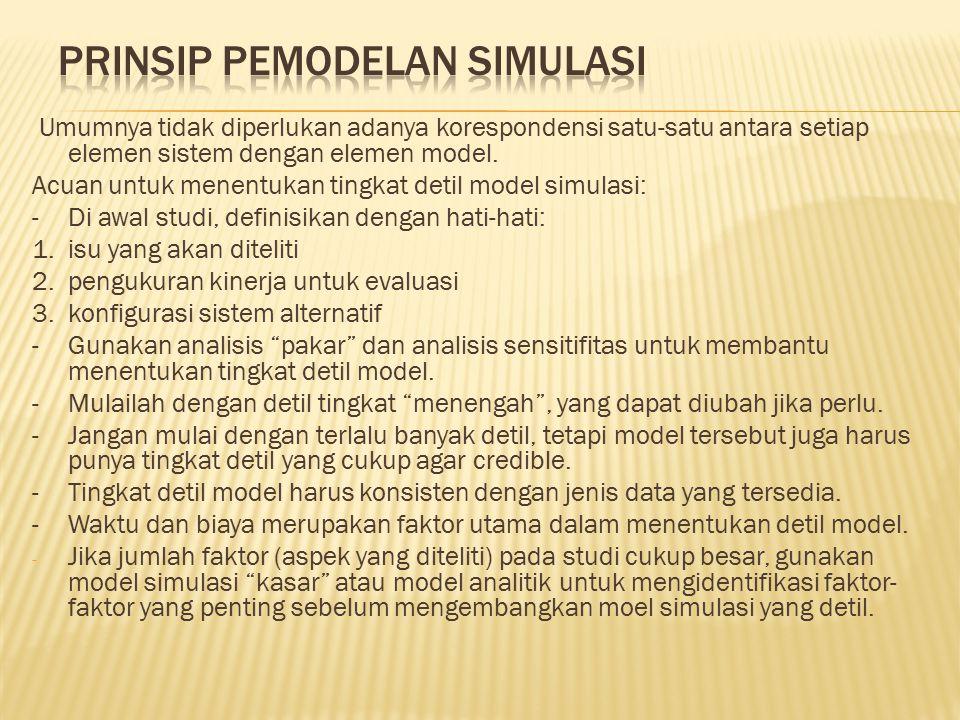 Prinsip Pemodelan Simulasi