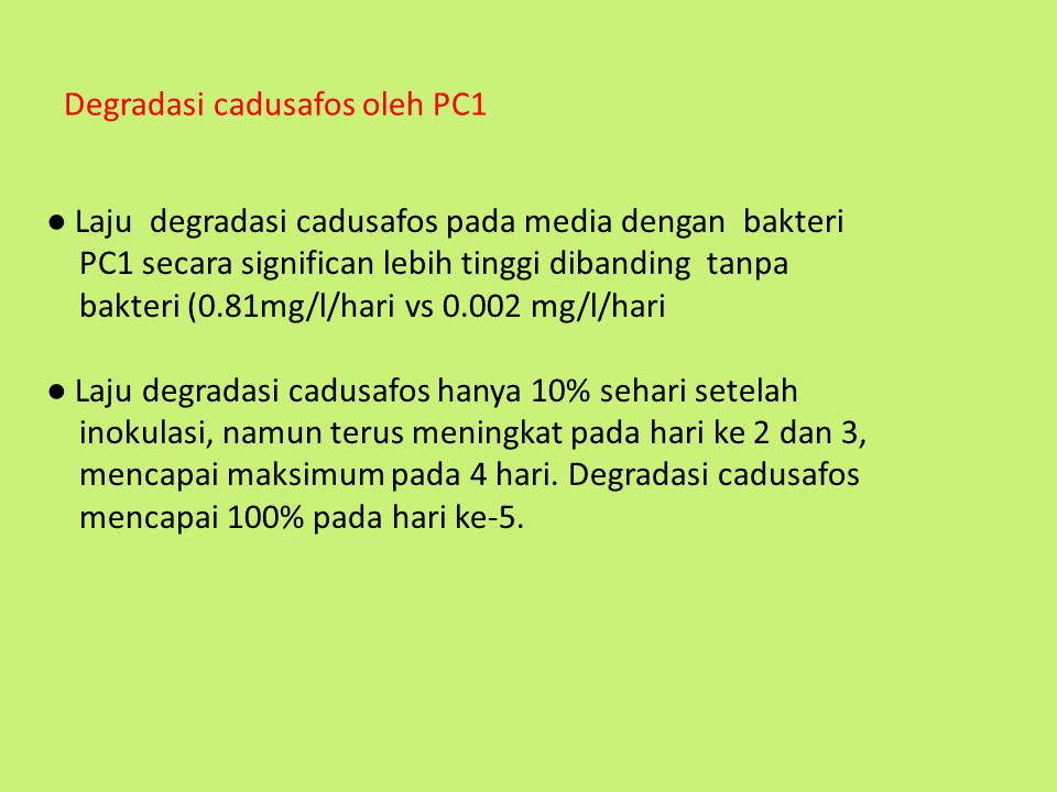 Degradasi cadusafos oleh PC1