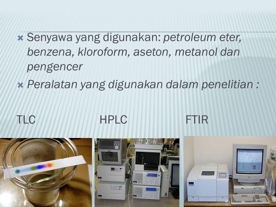 Senyawa yang digunakan: petroleum eter, benzena, kloroform, aseton, metanol dan pengencer