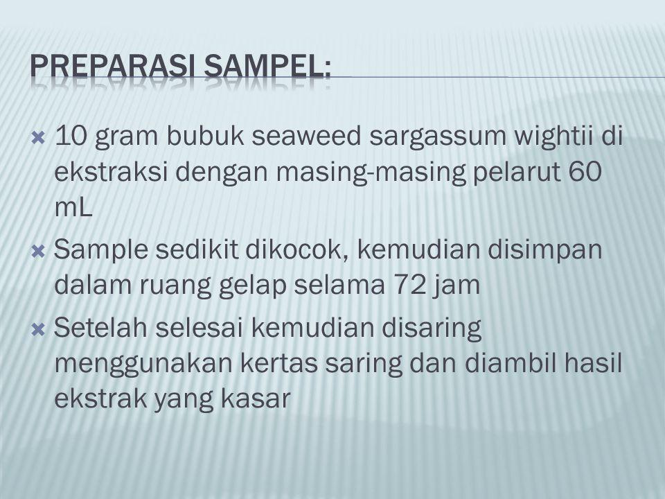 Preparasi sampel: 10 gram bubuk seaweed sargassum wightii di ekstraksi dengan masing-masing pelarut 60 mL.